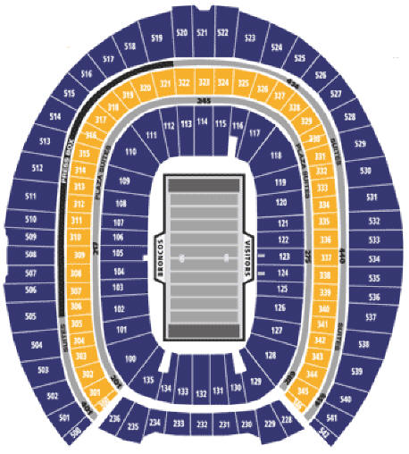 Invesco Field at Mile High Denver Broncos Seating Chart